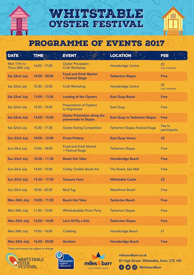 WOF event list